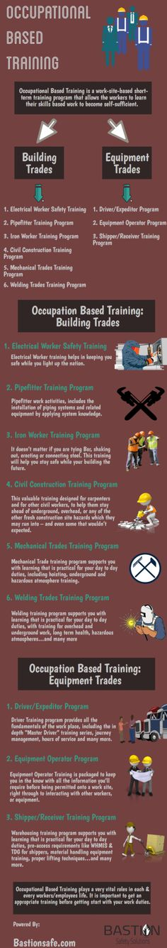 In this infographic we describe the Occupational based safety training. This can help to eliminate hazards before an incident occurs and improve workplace safety. Find out how you can get your workplace safer with Bastion online occupation based training.