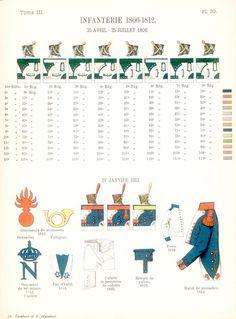 Пехота. 1806-1812 Uniformes de I'Armee Francaise 1690-1894 Lienhart & Humbert