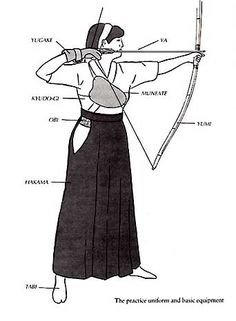 Kyudo, or way of the bow, while derived from one of Japan?s oldest martial traditions is not practiced today as a martial art, or a sport, but as a form of spiritual practice associated with Zen. Japanese History, Japanese Culture, Japanese Art, Archery Poses, Archery Girl, Aikido, Japanese Outfits, Japanese Fashion, Archery Clothing