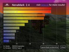 Производительность LG Optimus VU в NenaMark 2.4 - http://keddr.com/2012/10/obzor-lg-optimus-vu/