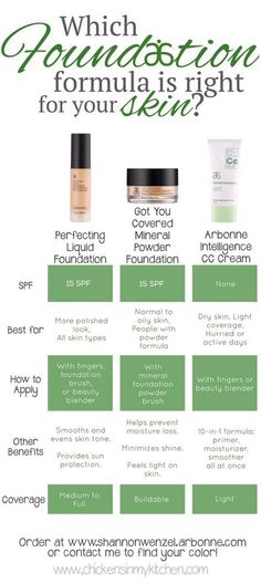 Confused in which foundation is right for you? For more info visit altasmith.arbonne...