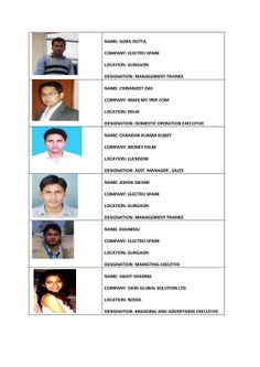 Placed Student 2014-14 Student http://www.fisb.in