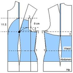 Day In 1862: Free Corset Drafting Pattern