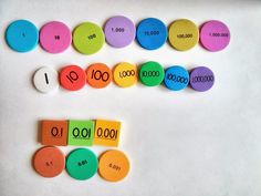 number disks - Google Search