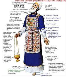 High priest garment for Day of Atonement, Yom Kippur.