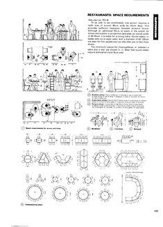 Neufert Architects Data Ed 3 Architecture Symbols, Data Architecture, Restaurant Floor Plan, Restaurant Design, Restaurant Layout, Interior Design Tips, Interior Design Living Room, Parking Plan, Architect Data