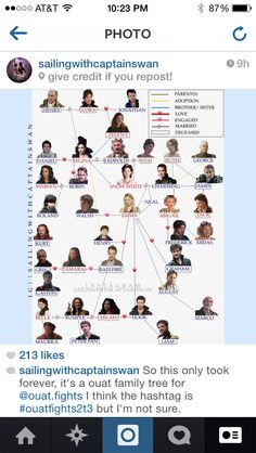 Family Tree! --- They should link Cora and Leopold as well, but otherwise it's perfect!