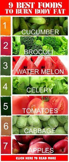 See more here ► https://www.youtube.com/watch?v=xctKmmiYuKo Tags: lose weight in week, how to lose a lot of weight in a week, - Use these 9 best foods to burn body fat within weeks.