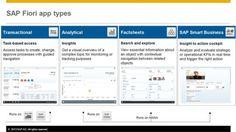 SAP Fiori bietet neben transaktionalen Apps jetzt auch drei neuartige App-Typen: Factsheets, analytische Apps zur Visualisierung komplexer Sachverhalte und SAP-Smart Business-Anwendungen. Insight, Finance, Management, Apps, Technology, How To Plan, Digital, Words, Business