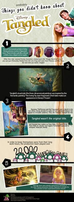 THE MODERN RAPUNZEL: infographic: things you didn't know about Tangled