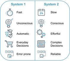 Daniel Kahneman Thinking Fast Slow Pdf