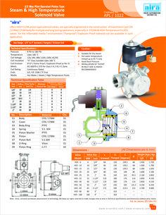 Faq subaru evap purge control solenoid valve information for ej255 22 way pilot operated steam high temperature solenoid valve for more information can ccuart Gallery