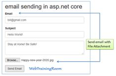 send email in asp.net core Form Control, Form Design, New Year 2020, Happy New Year, Core, Texts, Texting, Happy 2015
