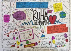 Sketchnote of Ruha B