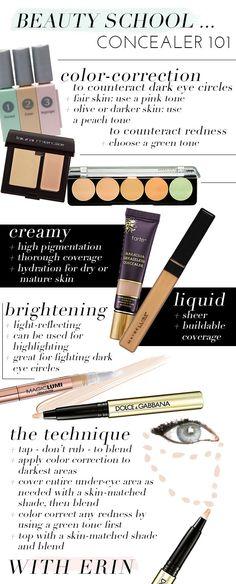 Beauty School: Concealer 101   theglitterguide.com
