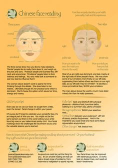 Face Wisdom - ancient Chinese face reading