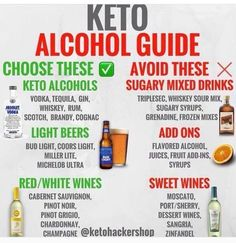 Keto Fast Food Options No automatic alt text available. Keto Fast Food Options No automatic alt text available. Keto Fastfood, Keto Diet Alcohol, Flavored Alcohol, Drinks Alcohol, Alcoholic Beverages, Mojito Alcohol, Low Calorie Alcoholic Drinks, Alcoholic Shots, Alcohol Recipes