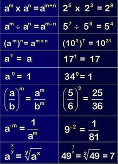 What is Mental Math? Well, answer is quite simple, mental math is nothing but simple calculations done in your head, that is, mentally. Math Vocabulary, Maths Algebra, Math Help, Fun Math, Math Math, Math Worksheets, Math Resources, Math Activities, Maths Solutions