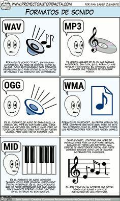 Formatos de sonido
