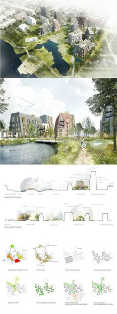 """in Örebro, Sweden. Their design, the Örnsro Trästad - Swedish for """"Timber Town"""" - focuses on the organic integration of new urban development with nature, spotlighting sustainability in both construction and urban planning."""