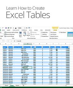 This lesson from Subject Money will show you how to create an Excel table, and acquaint you with the numerous styling and table options available. Computer Lessons, Computer Help, Computer Programming, Computer Tips, Microsoft Excel Formulas, Excel For Beginners, Excel Hacks, Planer, Helpful Hints