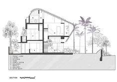Changi Bungalow: By Formwerkz Architects.