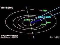 Physicist James McCanney on Comet Ison