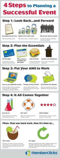 4 Steps to Planning a Successful Event. #EventPlanning #Events #Infografic #PR…