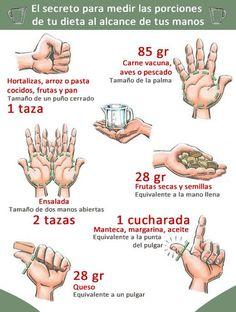 Usar las manos para medir las porciones de alimentos. #salud #nutrición #infografía #infographic