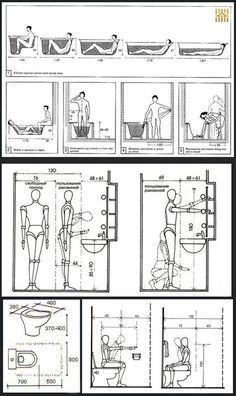 Bathroom measurements