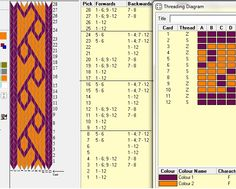 12 cards, 2 colors, repeats every 8 rows, GTT ༺❁ Inkle Weaving, Inkle Loom, Card Weaving, Weaving Art, Weaving Techniques, Embroidery Techniques, Tablet Weaving Patterns, Iris Folding Pattern, Finger Weaving