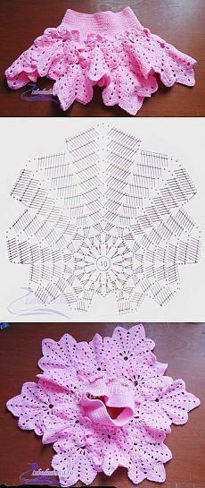 Fabulous Crochet a Little Black Crochet Dress Ideas. Georgeous Crochet a Little Black Crochet Dress Ideas. Crochet Dress Girl, Crochet Skirts, Crochet Baby Clothes, Mode Crochet, Knit Crochet, Baby Knitting Patterns, Crochet Patterns, Girl Dress Patterns, Crochet For Kids