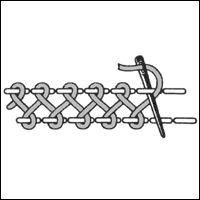 Detail Image Interlaced Band Stitch