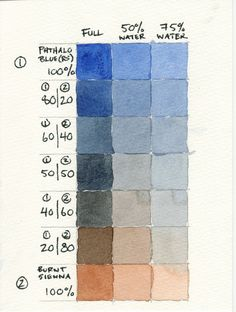 Colour chart: Phthalo Blue (RS) + Burnt Sienna. M. Graham Watercolors.