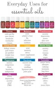 Essential Oils Everyday Uses - illistyle.com