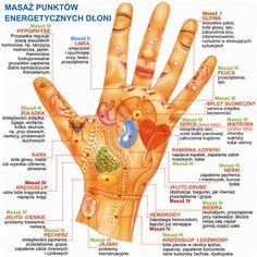 Akupunktura - punkty energetyczne dłoni