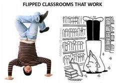 6 Top Web Tools for Creating and Curating Videos in the Flipped Classroom