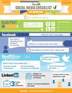 Social Media Marketing Checklist