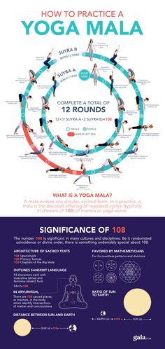 A mala, meaning garland in Sanskrit, evokes a circular, continuous form. In practice, a mala is the devoted offering of repeated cycles (typically in divisors of of mantra japa or yoga asana. - Yoga Mala: Surya Namaskar Mantra Meaning Yoga Ashtanga, Vinyasa Yoga, Iyengar Yoga, Asana Yoga, Kundalini Yoga Poses, Tantric Yoga, Yoga Headstand, Yoga Nidra, Yoga Fitness