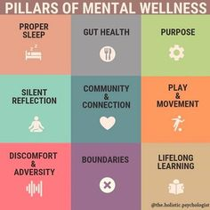 Love these pillars of mental wellness from @the.holistic.psychologist. As she say