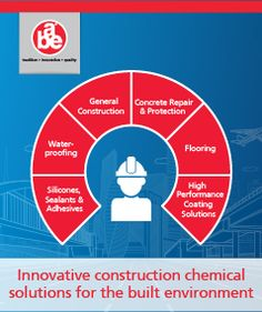 ® Construction Chemicals was founded in 1932 but started operations in 1939 in Durban as a supplier of bitumen. Today a.® offers a range of product solutions. Built Environment, Innovation, Range, Construction, Building, Cookers, Ranges, Range Cooker