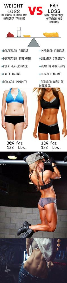 Fat Loss Vs. Weight Loss  Lose to Win: How To Lose Fat Instead of Weight. To lose weight: means you want to decrease the number on the scale, which weighs your body, which is made up of muscles, organs, fat and bones.1.Say goodbye to cocktails and sodas. 2.Eat simple snacks. 3.Give a boost to your exercise-weight lifts routine. You Can Also Read: 10 Habits To Stay Fit