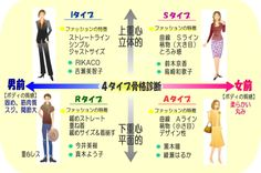 骨格診断 4タイプ Colourful Outfits, Infographic, Personal Style, Study, My Style, Tips, How To Make, Color, Beauty