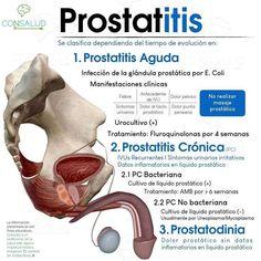 uslme paso 1 pregunta sobre prostatitis