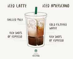 Iced Americano Although both drinks start with rich shots of espresso, the difference between these iced favorites comes down to milk or water. An Iced Latte is creamier and sweeter, whereas an Iced Americano is bolder. Iced Coffee Drinks, Espresso Drinks, Coffee Barista, Coffee Cafe, Starbucks Venti, Starbucks Drinks, Iced Americano, Iced Latte, Recipes
