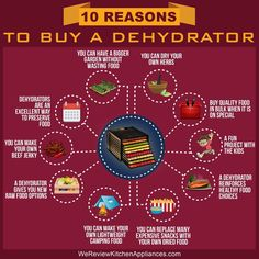 Buy a dehydrator instead of buying dehydrated foods and you'll save money on your food prepping budget