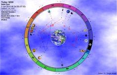 Full Moon in Ophiuchus 2015: Dua Sesheta Dua ImhotepTchiya Amet Portal Entrance
