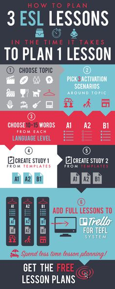Teacher Portfolio - Editable Template | TpT Language Arts Lessons ...