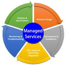 Looking for an IT company and managed service provider that works remotely to manage customer & IT infrastructure and end-user systems. We specialize and deliver comprehensive IT solutions for industries such as hospitality, travel, retail, etc. Visit Tangible Technology online now!  #ManagedServiceProvider #ManagedITServices #Melbourne #Australia #TangibleTechnology #ITSupportCompany