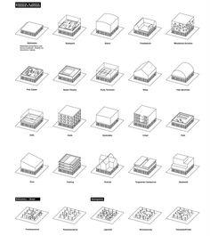 UGO Architecture - Modelowa Biblioteka w Mosinie-Kombajn Kultury